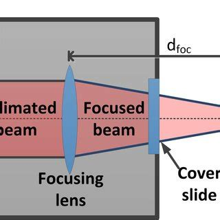 Research papers on laser beam machining machine